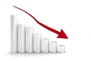 Chứng khoán phiên chiều 28/12: Chỉ số VN-Index quay đầu giảm điểm