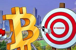 Giá tiền ảo hôm nay (16/2): Chủ mỏ đào tiền ảo lớn Trung Quốc dự đoán Bitcoin chạm 740.000 USD