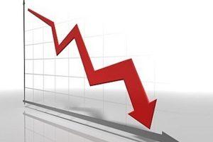 Chứng khoán phiên sáng 23/5: Áp lực chốt lời mạnh khiến VN-Index về mốc 980 điểm