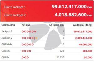 Kết quả Vietlott: 3 khách hàng trúng Jackpot với tổng trị giá hơn 100 tỷ đồng
