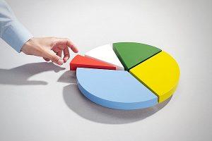 Tự doanh CTCK tiếp tục bán ròng, cổ phiếu ngân hàng LPB, TCB, VPB bị bán mạnh